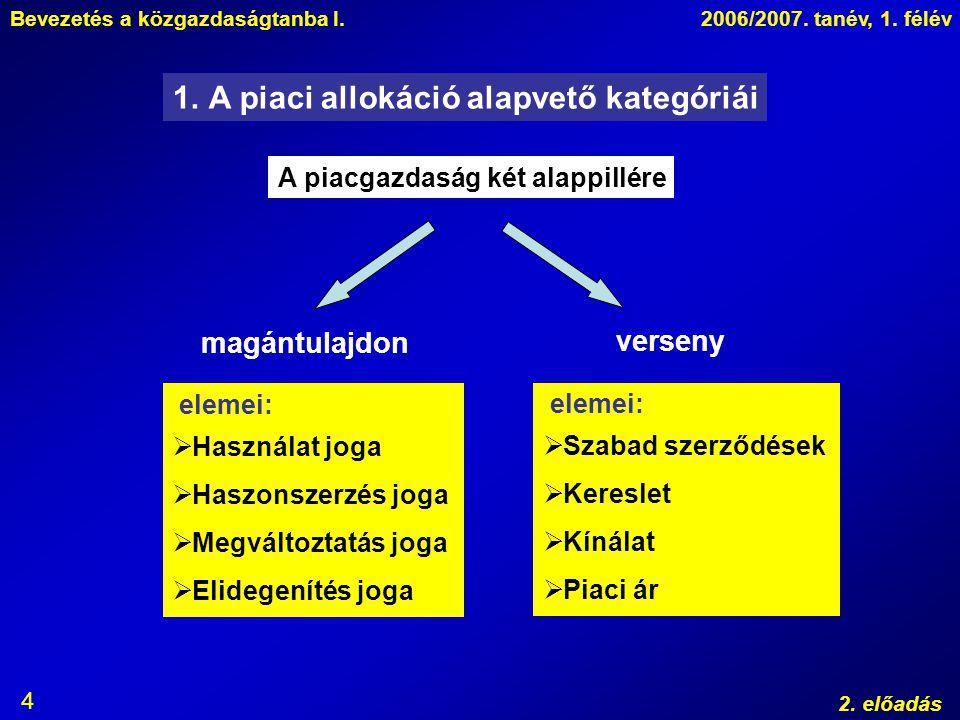 Bevezetés a közgazdaságtanba I.2006/2007. tanév, 1. félév 2. előadás 4 1.A piaci allokáció alapvető kategóriái A piacgazdaság két alappillére magántul