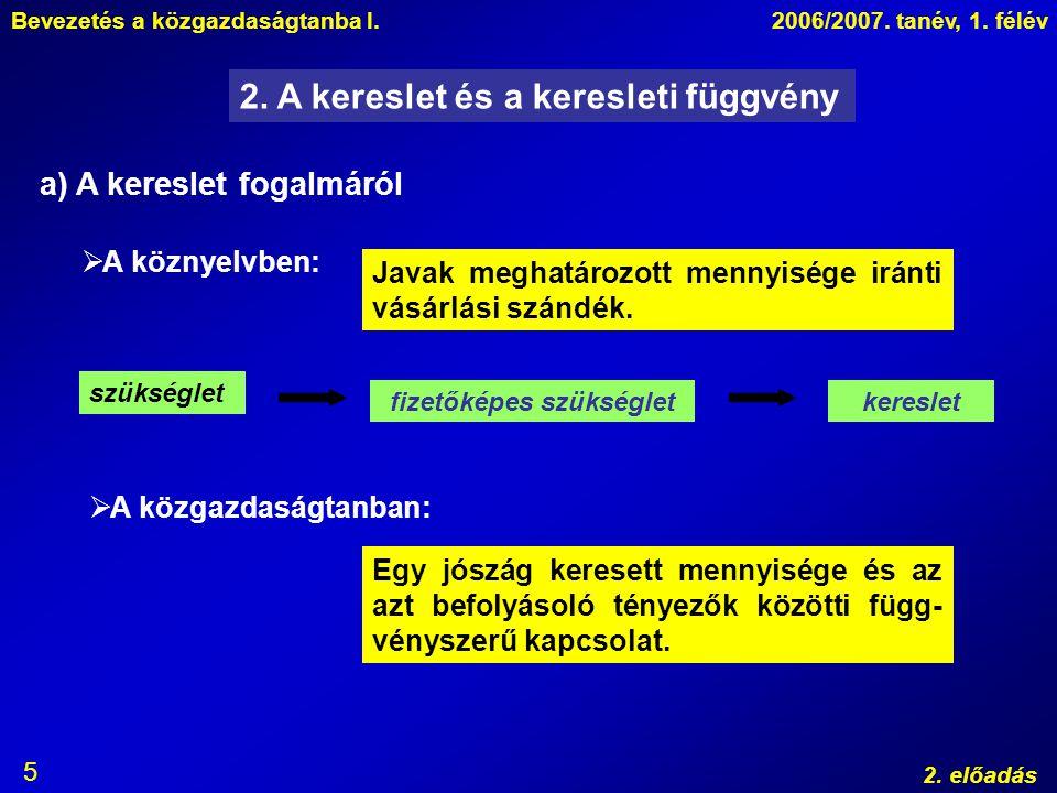 Bevezetés a közgazdaságtanba I.2006/2007. tanév, 1. félév 2. előadás 5 2. A kereslet és a keresleti függvény Javak meghatározott mennyisége iránti vás