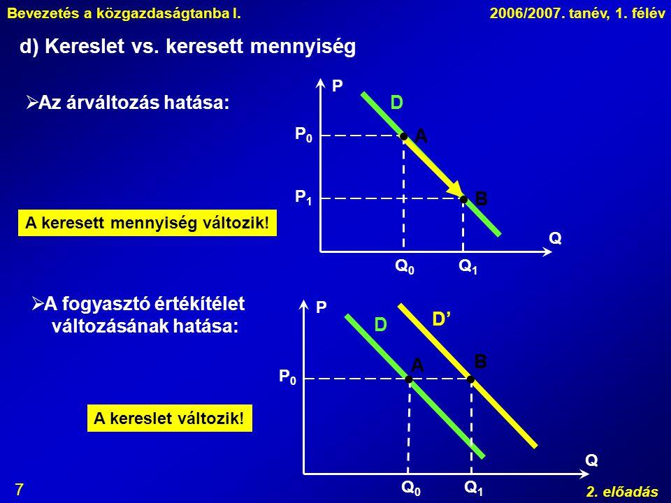 Bevezetés a közgazdaságtanba I.2006/2007. tanév, 1. félév 2. előadás 7 d) Kereslet vs. keresett mennyiség  Az árváltozás hatása: P Q D P0P0 P1P1 Q0Q0