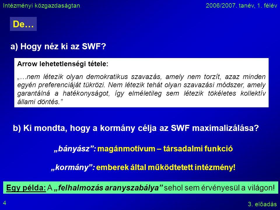 Intézményi közgazdaságtan2006/2007. tanév, 1. félév 3.