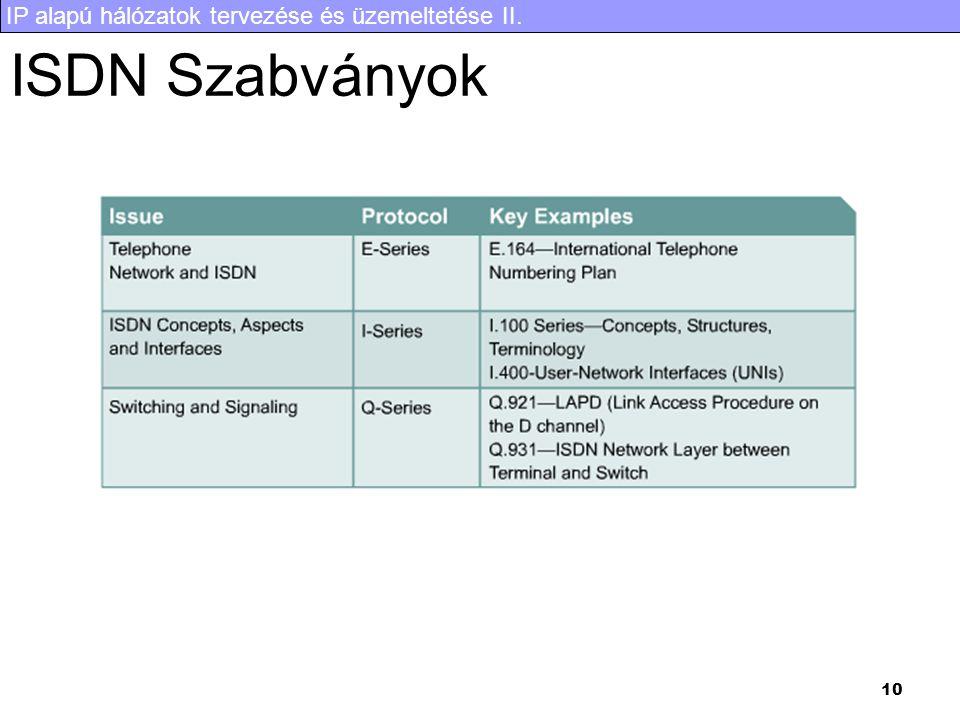 IP alapú hálózatok tervezése és üzemeltetése II. 10 ISDN Szabványok