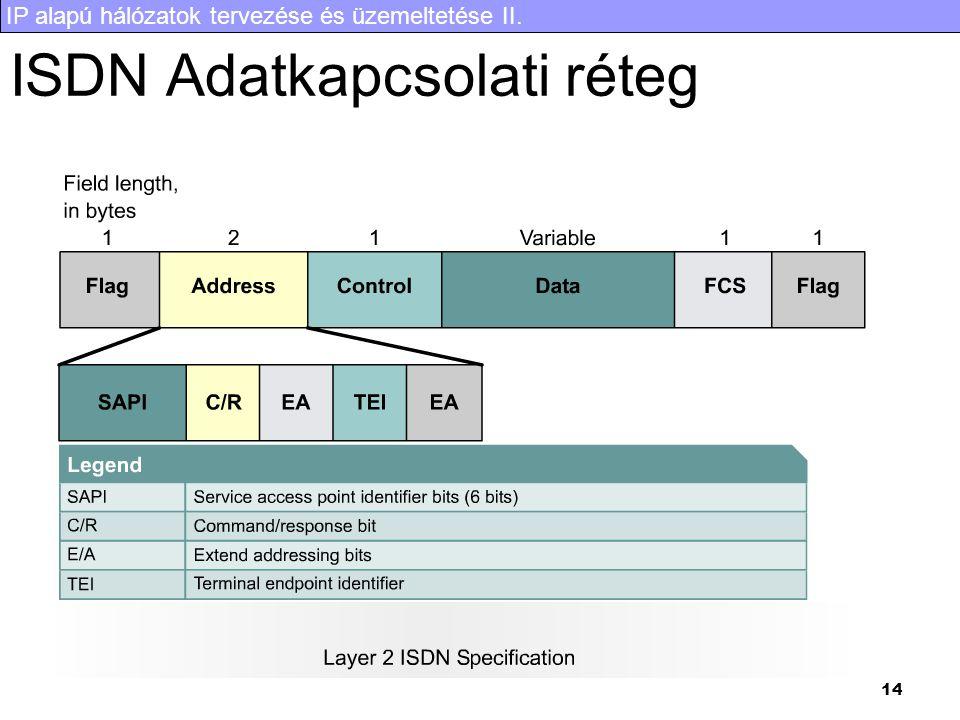 IP alapú hálózatok tervezése és üzemeltetése II. 14 ISDN Adatkapcsolati réteg