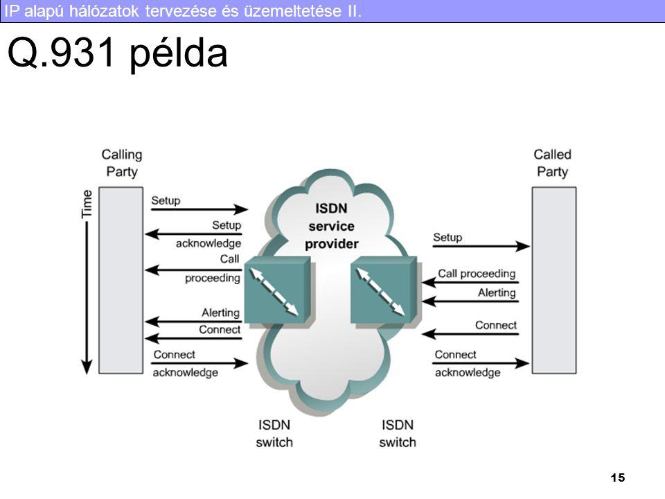 IP alapú hálózatok tervezése és üzemeltetése II. 15 Q.931 példa