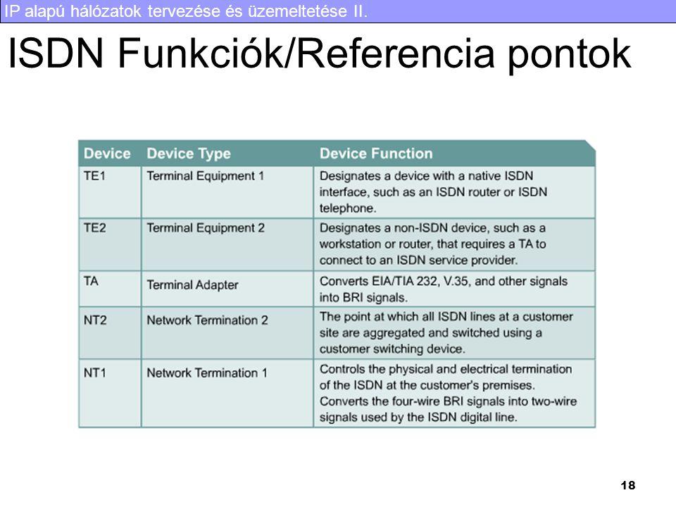 IP alapú hálózatok tervezése és üzemeltetése II. 18 ISDN Funkciók/Referencia pontok