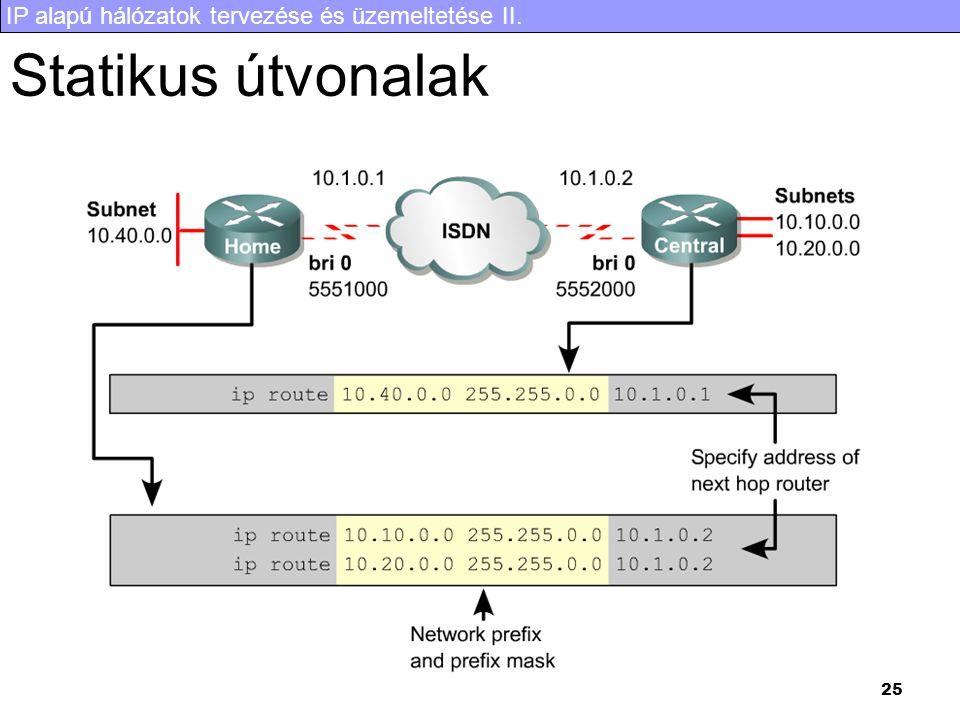 IP alapú hálózatok tervezése és üzemeltetése II. 25 Statikus útvonalak