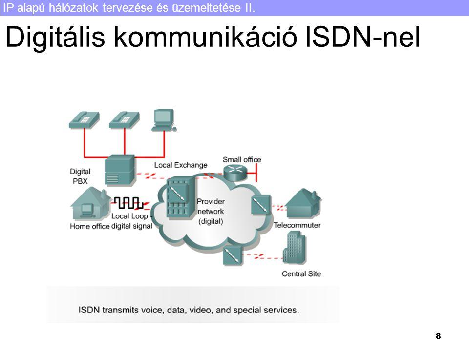 IP alapú hálózatok tervezése és üzemeltetése II. 8 Digitális kommunikáció ISDN-nel