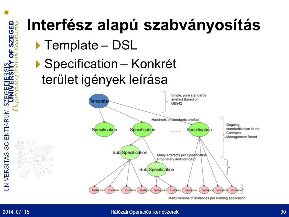 UNIVERSITY OF SZEGED D epartment of Software Engineering UNIVERSITAS SCIENTIARUM SZEGEDIENSIS Interfész alapú szabványosítás  Template – DSL  Specif