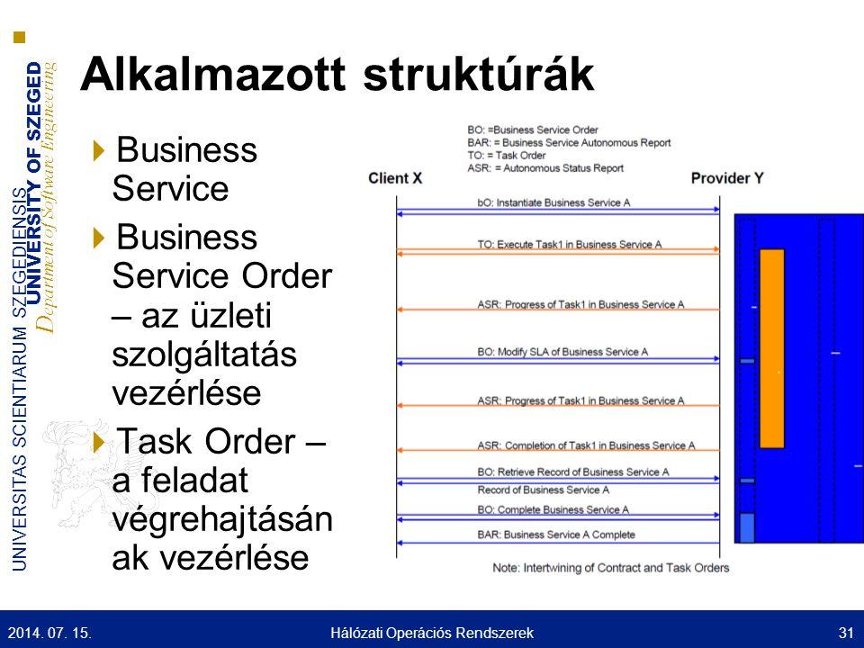 UNIVERSITY OF SZEGED D epartment of Software Engineering UNIVERSITAS SCIENTIARUM SZEGEDIENSIS Alkalmazott struktúrák  Business Service  Business Ser