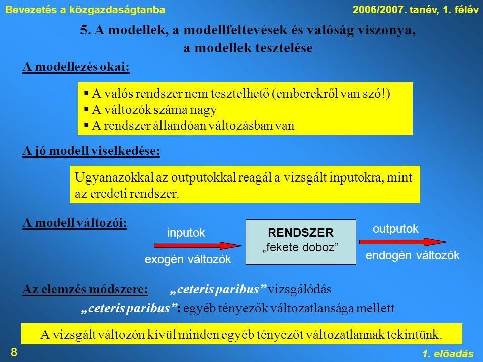 Bevezetés a közgazdaságtanba2006/2007. tanév, 1. félév 1.