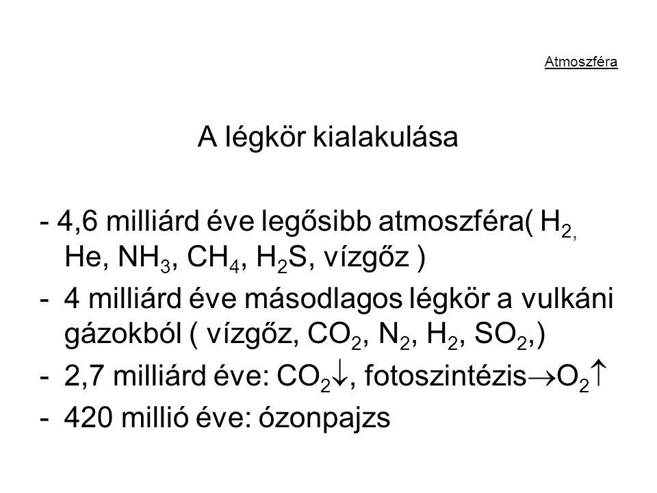 Atmoszféra A légkör kialakulása - 4,6 milliárd éve legősibb atmoszféra( H 2, He, NH 3, CH 4, H 2 S, vízgőz ) -4 milliárd éve másodlagos légkör a vulká