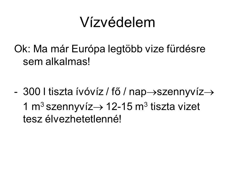 Vízvédelem Ok: Ma már Európa legtöbb vize fürdésre sem alkalmas! -300 l tiszta ívóvíz / fő / nap  szennyvíz  1 m 3 szennyvíz  12-15 m 3 tiszta vize