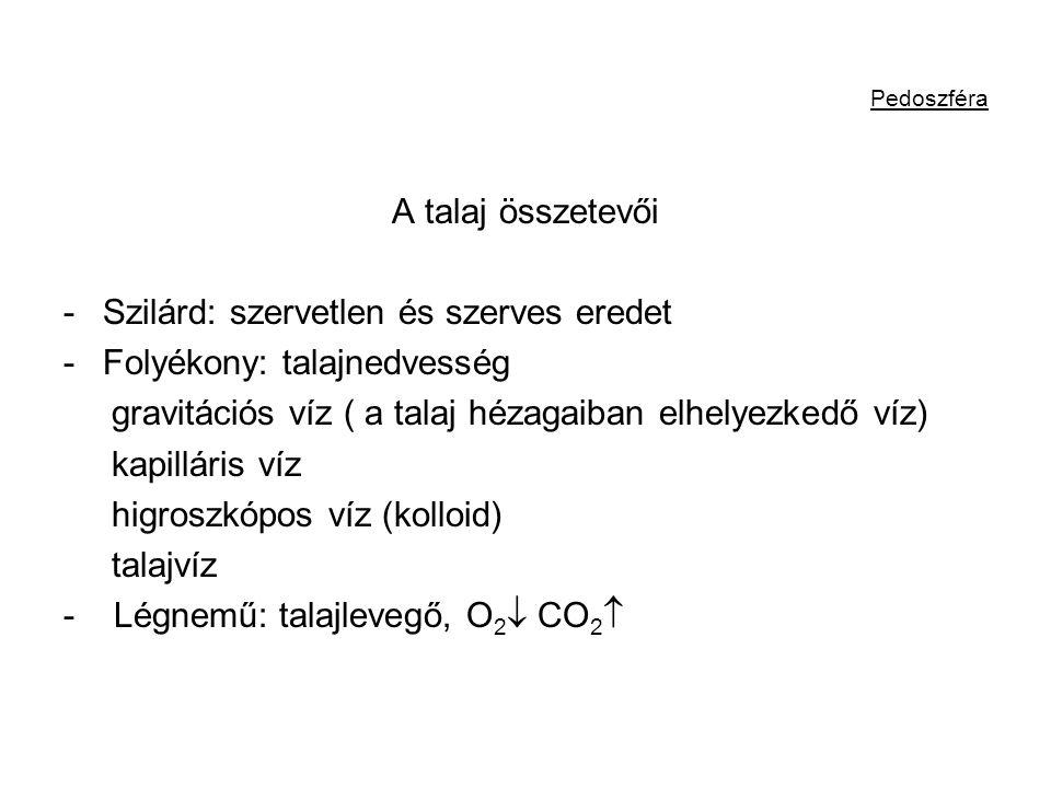 Pedoszféra A talaj összetevői -Szilárd: szervetlen és szerves eredet -Folyékony: talajnedvesség gravitációs víz ( a talaj hézagaiban elhelyezkedő víz)