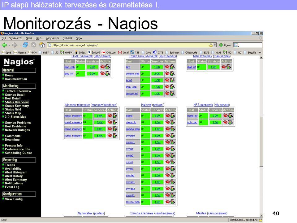 IP alapú hálózatok tervezése és üzemeltetése I. 40 Monitorozás - Nagios