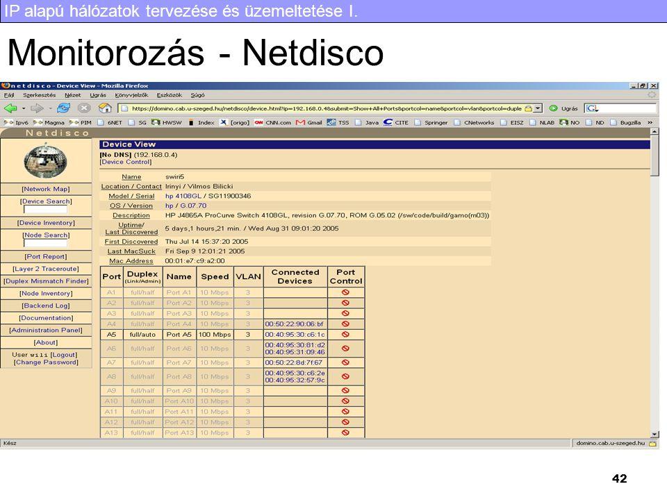 IP alapú hálózatok tervezése és üzemeltetése I. 42 Monitorozás - Netdisco