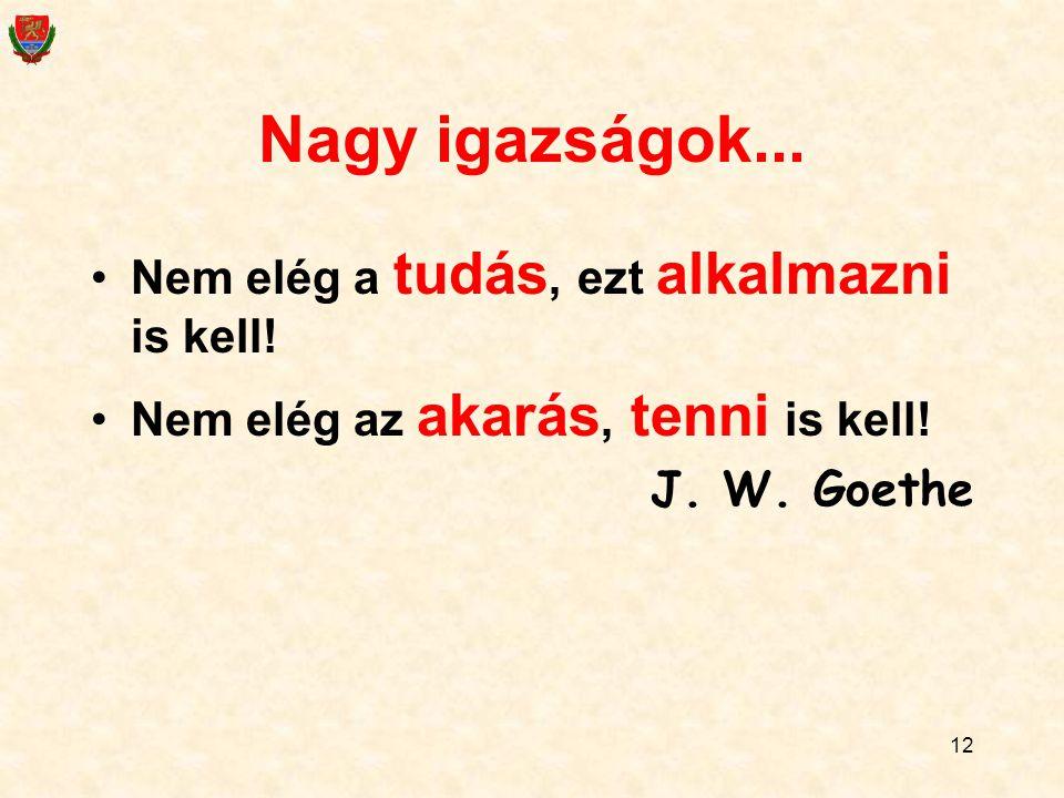 12 Nagy igazságok... Nem elég a tudás, ezt alkalmazni is kell! Nem elég az akarás, tenni is kell! J. W. Goethe
