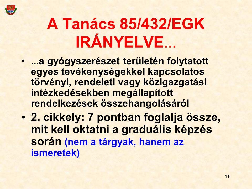 15 A Tanács 85/432/EGK IRÁNYELVE......a gyógyszerészet területén folytatott egyes tevékenységekkel kapcsolatos törvényi, rendeleti vagy közigazgatási