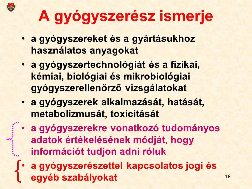 18 A gyógyszerész ismerje a gyógyszereket és a gyártásukhoz használatos anyagokat a gyógyszertechnológiát és a fizikai, kémiai, biológiai és mikrobiol