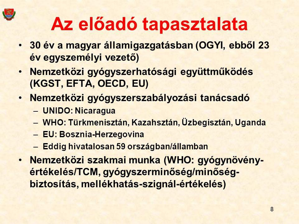 Az előadó tapasztalata 30 év a magyar államigazgatásban (OGYI, ebből 23 év egyszemélyi vezető) Nemzetközi gyógyszerhatósági együttműködés (KGST, EFTA,