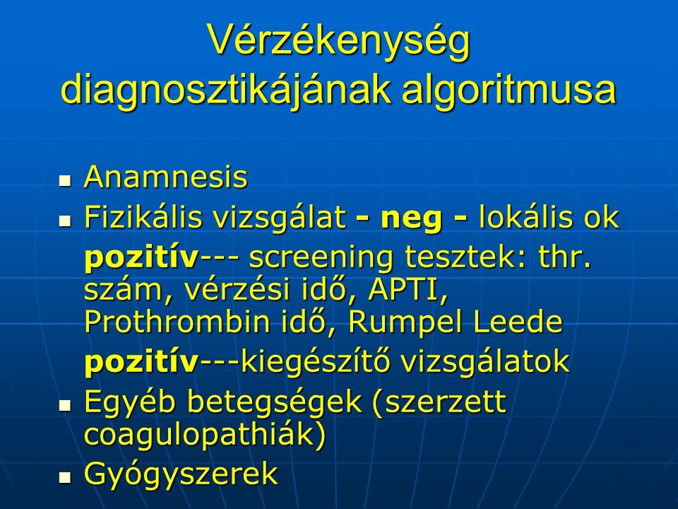 Vérzékenység diagnosztikájának algoritmusa Anamnesis Anamnesis Fizikális vizsgálat - neg - lokális ok Fizikális vizsgálat - neg - lokális ok pozitív--