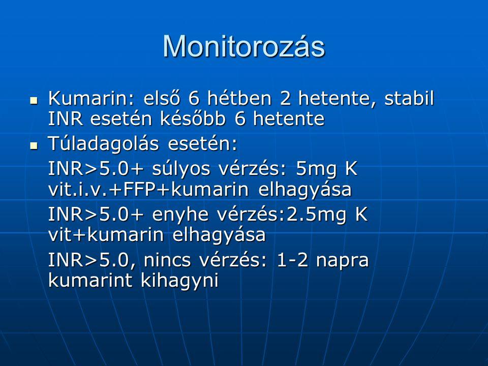 Monitorozás Kumarin: első 6 hétben 2 hetente, stabil INR esetén később 6 hetente Kumarin: első 6 hétben 2 hetente, stabil INR esetén később 6 hetente