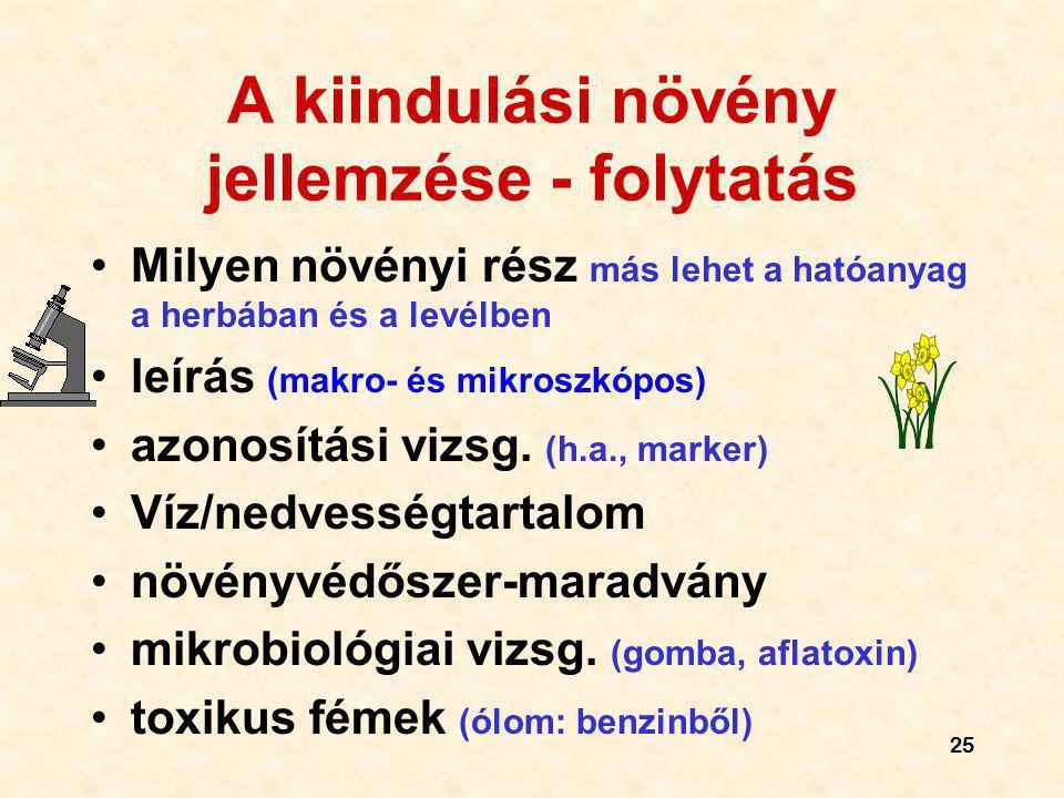 25 A kiindulási növény jellemzése - folytatás Milyen növényi rész más lehet a hatóanyag a herbában és a levélben leírás (makro- és mikroszkópos) azono
