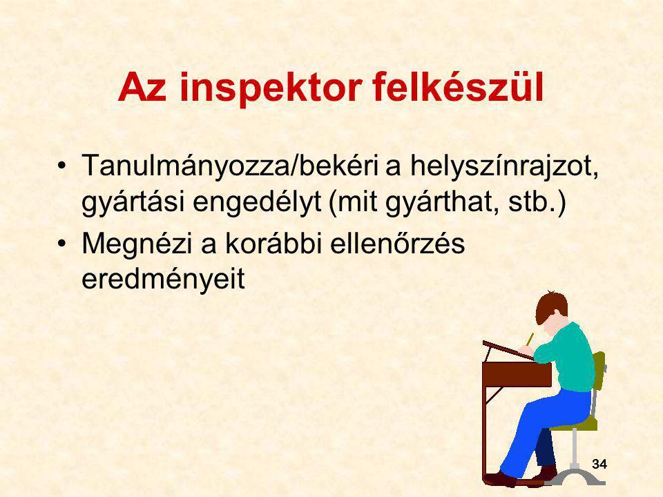 34 Az inspektor felkészül Tanulmányozza/bekéri a helyszínrajzot, gyártási engedélyt (mit gyárthat, stb.) Megnézi a korábbi ellenőrzés eredményeit