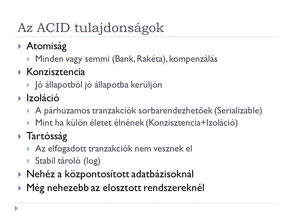 Az ACID tulajdonságok  Atomiság  Minden vagy semmi (Bank, Rakéta), kompenzálás  Konzisztencia  Jó állapotból jó állapotba kerüljön  Izoláció  A
