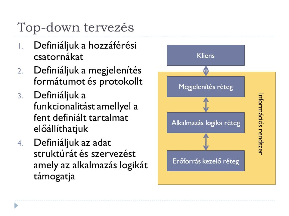Top-down tervezés 1. Definiáljuk a hozzáférési csatornákat 2. Definiáljuk a megjelenítés formátumot és protokollt 3. Definiáljuk a funkcionalitást ame