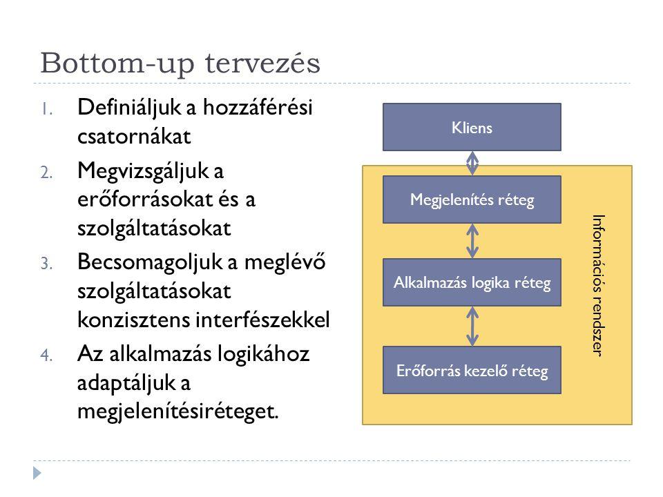 Bottom-up tervezés 1. Definiáljuk a hozzáférési csatornákat 2. Megvizsgáljuk a erőforrásokat és a szolgáltatásokat 3. Becsomagoljuk a meglévő szolgált
