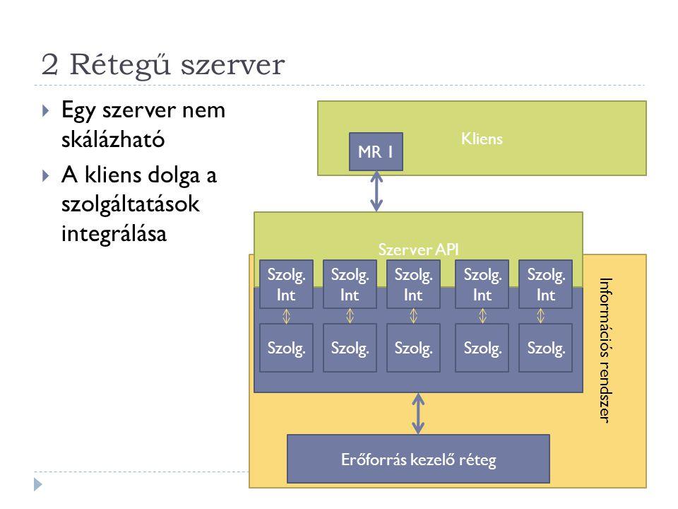 2 Rétegű szerver  Egy szerver nem skálázható  A kliens dolga a szolgáltatások integrálása Erőforrás kezelő réteg Információs rendszer Szolg. Szerver