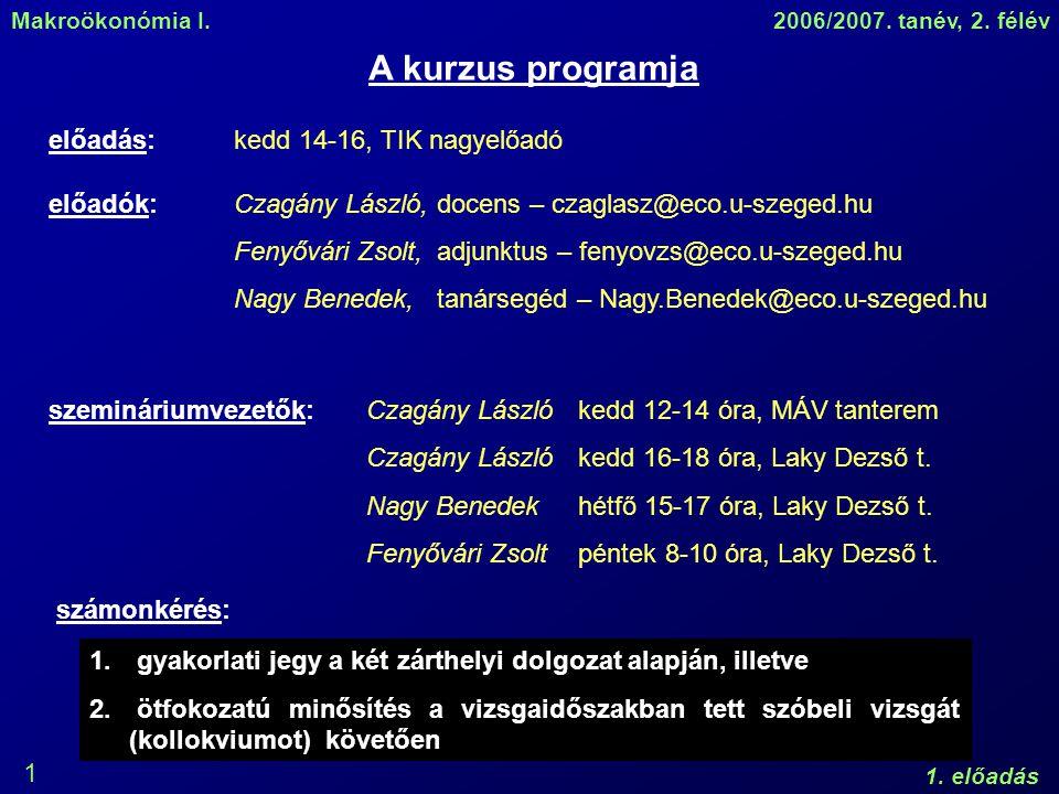 Makroökonómia I.2006/2007.tanév, 2. félév 1.