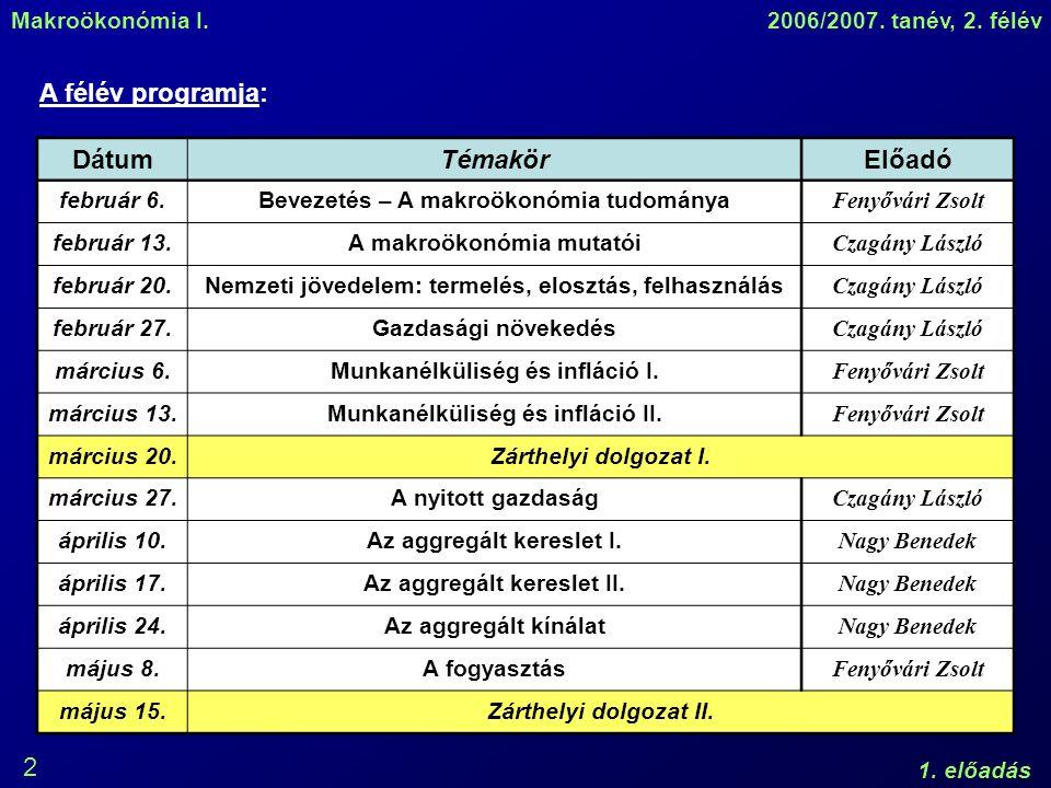 Makroökonómia I.2006/2007.tanév, 2. félév 1. előadás 3 N.