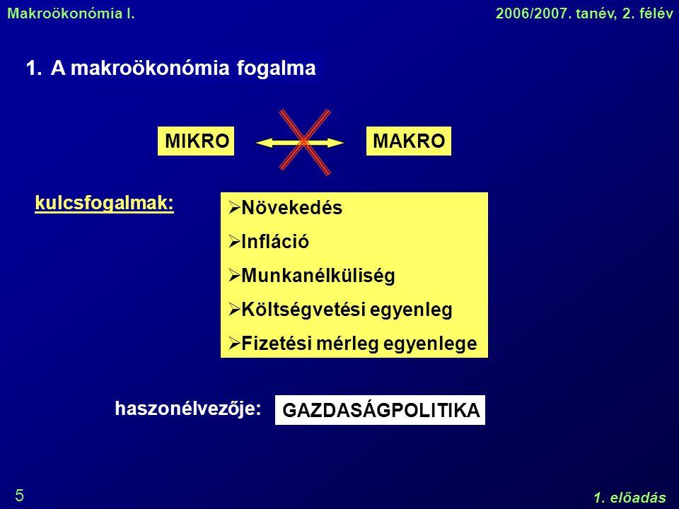 Makroökonómia I.2006/2007.tanév, 2. félév 1. előadás 6 2.