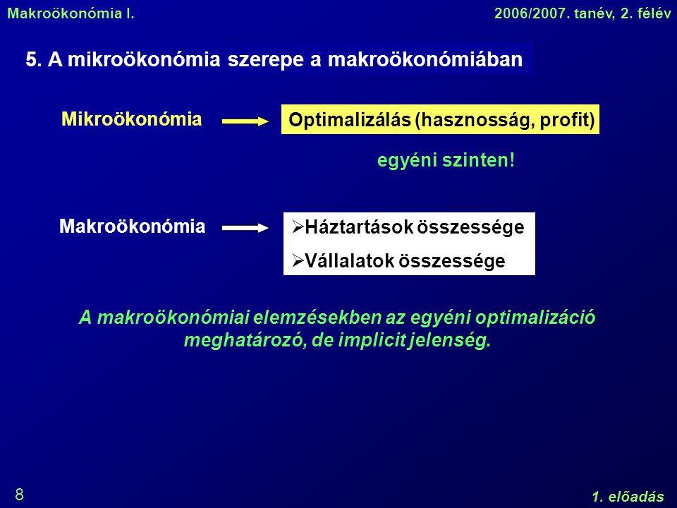 Makroökonómia I.2006/2007. tanév, 2. félév 1. előadás 8 5.