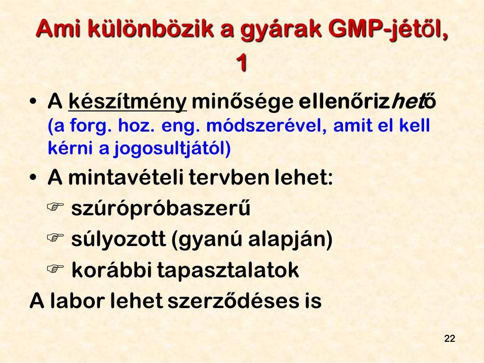 22 Ami különbözik a gyárak GMP-jét ő l, 1 A készítmény min ő sége ellen ő rizhet ő (a forg. hoz. eng. módszerével, amit el kell kérni a jogosultjától)