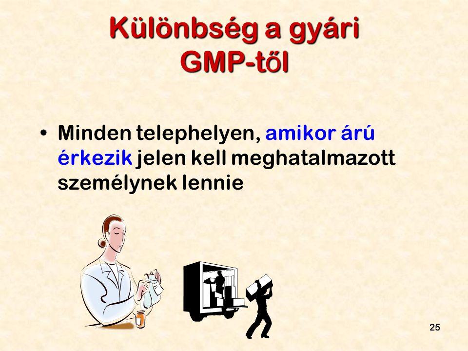 25 Különbség a gyári GMP-t ő l Minden telephelyen, amikor árú érkezik jelen kell meghatalmazott személynek lennie
