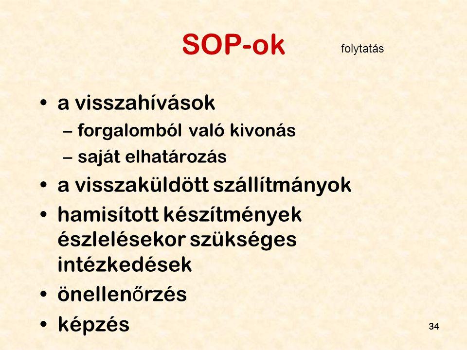 34 SOP-ok a visszahívások –forgalomból való kivonás –saját elhatározás a visszaküldött szállítmányok hamisított készítmények észlelésekor szükséges in