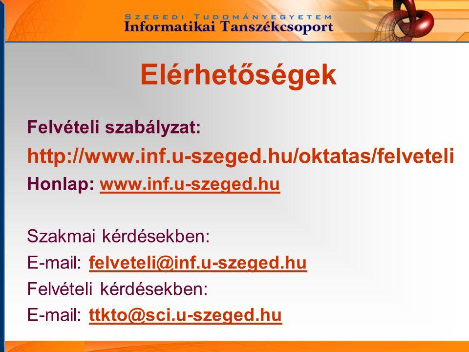 Elérhetőségek Felvételi szabályzat: http://www.inf.u-szeged.hu/oktatas/felveteli Honlap: www.inf.u-szeged.huwww.inf.u-szeged.hu Szakmai kérdésekben: E-mail: felveteli@inf.u-szeged.hufelveteli@inf.u-szeged.hu Felvételi kérdésekben: E-mail: ttkto@sci.u-szeged.hu