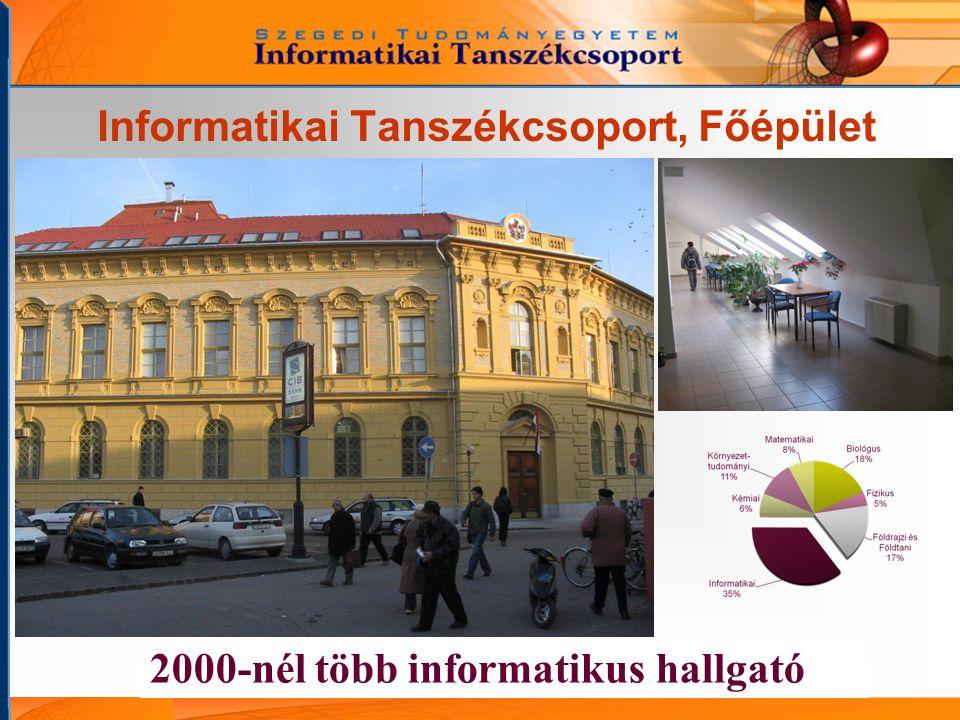Informatikai Tanszékcsoport, Főépület 2000-nél több informatikus hallgató