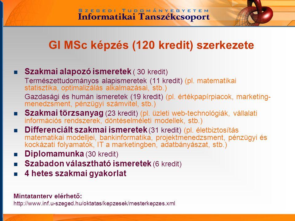 GI MSc képzés (120 kredit) szerkezete Szakmai alapozó ismeretek ( 30 kredit) Természettudományos alapismeretek (11 kredit) (pl.