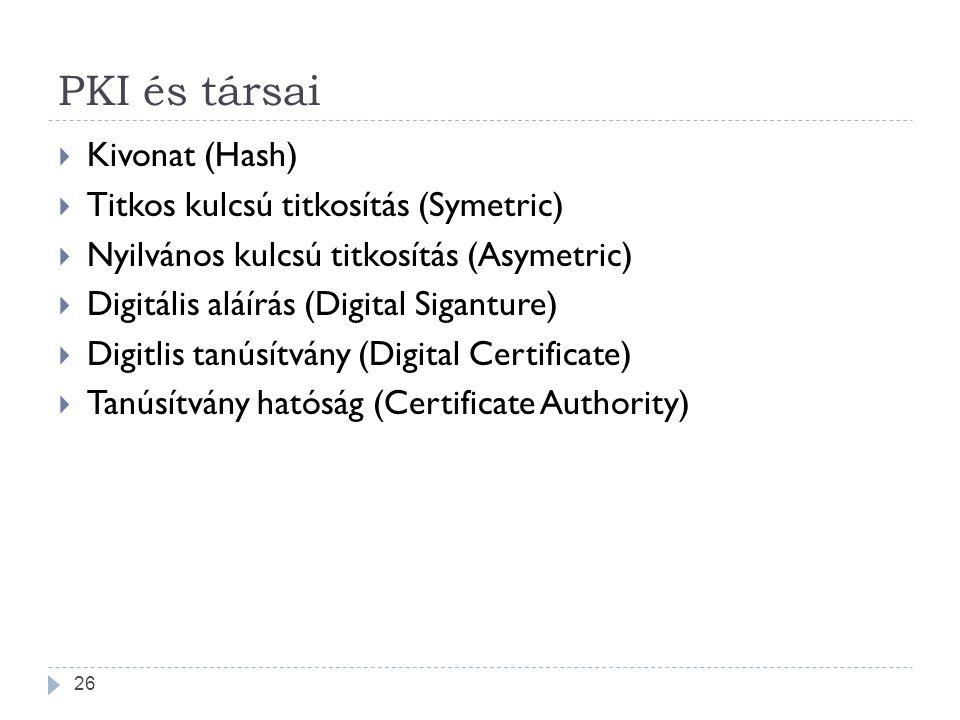 26 PKI és társai  Kivonat (Hash)  Titkos kulcsú titkosítás (Symetric)  Nyilvános kulcsú titkosítás (Asymetric)  Digitális aláírás (Digital Sigantu