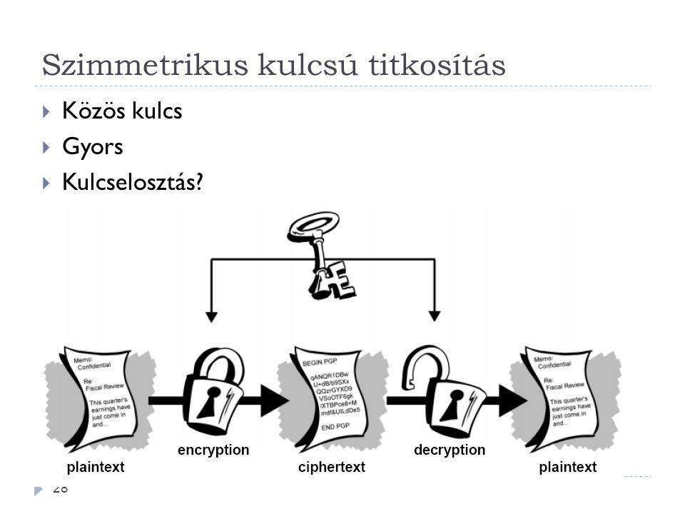 28 Szimmetrikus kulcsú titkosítás  Közös kulcs  Gyors  Kulcselosztás?