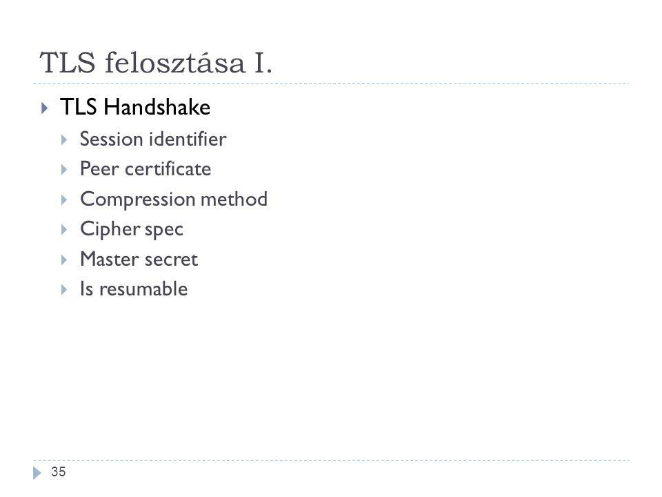35 TLS felosztása I.  TLS Handshake  Session identifier  Peer certificate  Compression method  Cipher spec  Master secret  Is resumable