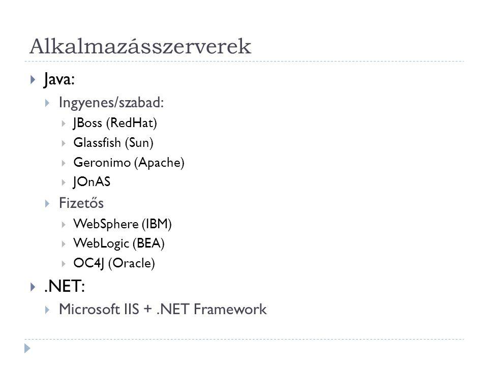 Alkalmazásszerverek  Java:  Ingyenes/szabad:  JBoss (RedHat)  Glassfish (Sun)  Geronimo (Apache)  JOnAS  Fizetős  WebSphere (IBM)  WebLogic (