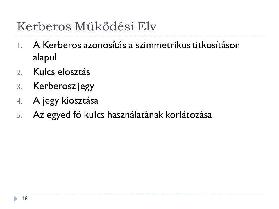48 Kerberos Működési Elv 1. A Kerberos azonosítás a szimmetrikus titkosításon alapul 2. Kulcs elosztás 3. Kerberosz jegy 4. A jegy kiosztása 5. Az egy