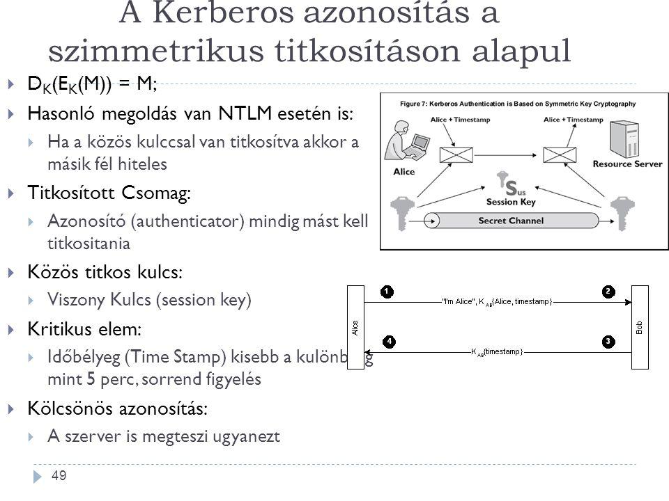 49 A Kerberos azonosítás a szimmetrikus titkosításon alapul  D K (E K (M)) = M;  Hasonló megoldás van NTLM esetén is:  Ha a közös kulccsal van titk
