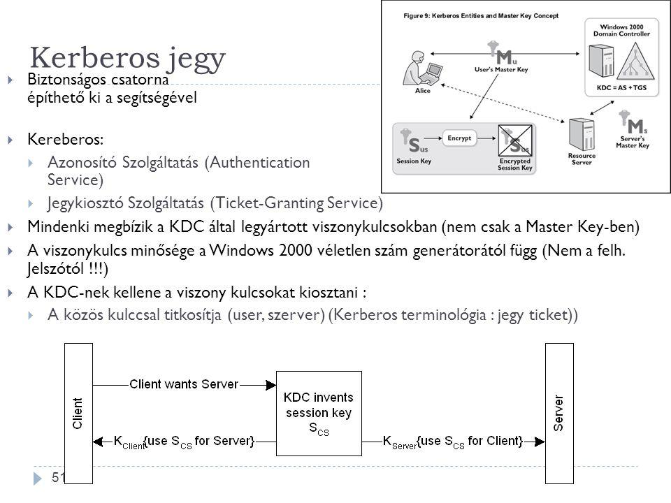 51 Kerberos jegy  Biztonságos csatorna építhető ki a segítségével  Kereberos:  Azonosító Szolgáltatás (Authentication Service)  Jegykiosztó Szolgá