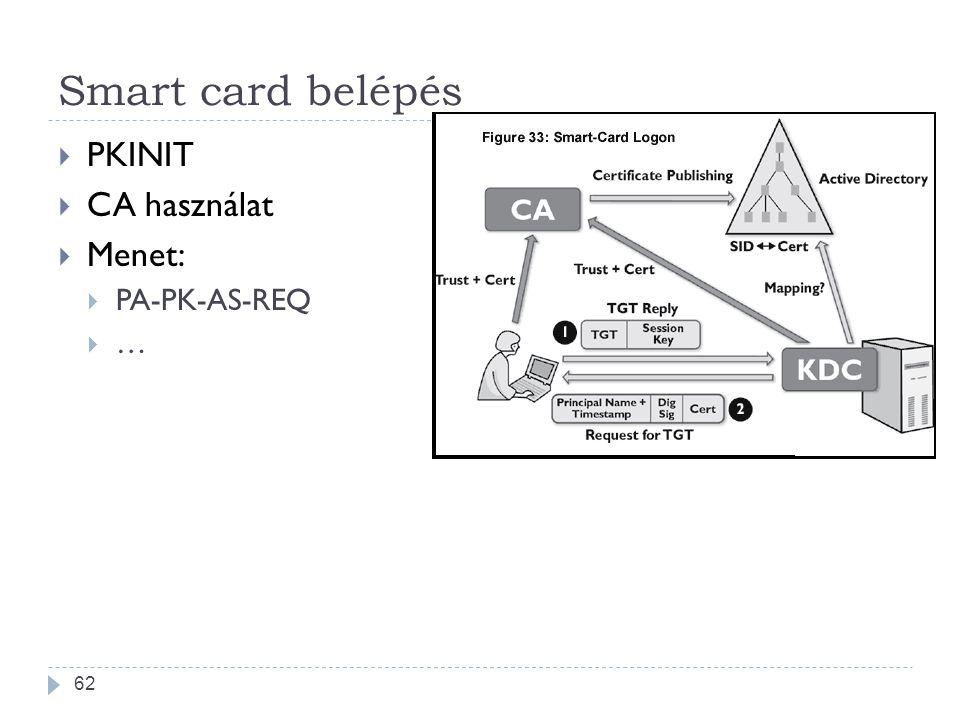 62 Smart card belépés  PKINIT  CA használat  Menet:  PA-PK-AS-REQ  …