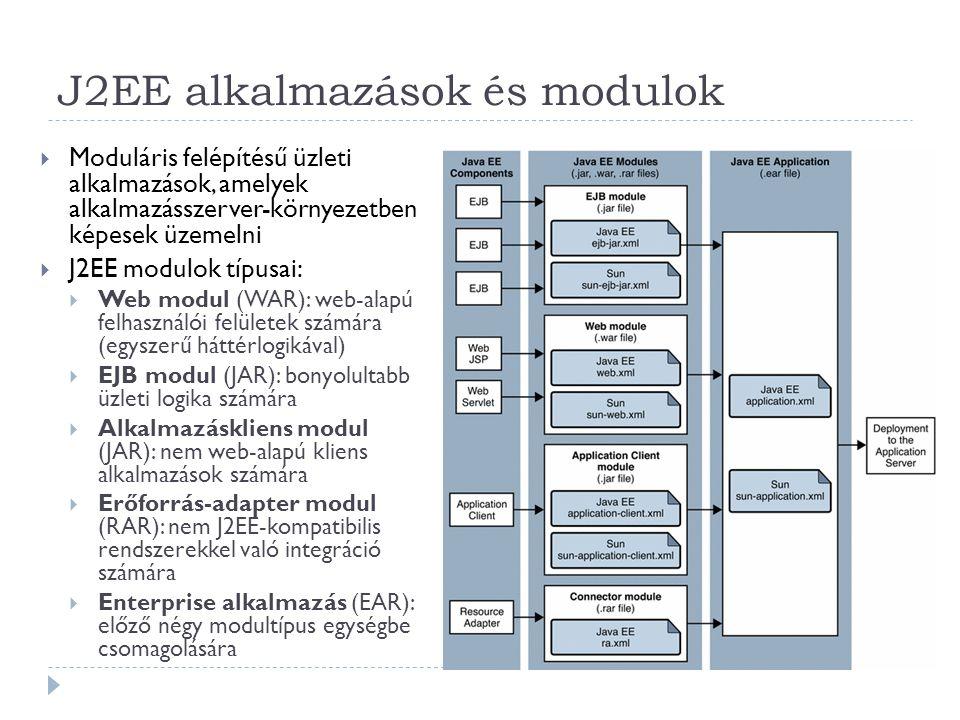 J2EE alkalmazások és modulok  Moduláris felépítésű üzleti alkalmazások, amelyek alkalmazásszerver-környezetben képesek üzemelni  J2EE modulok típusa