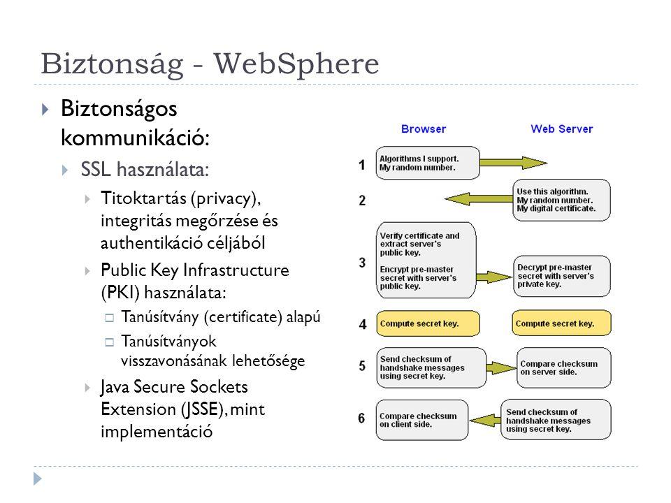 Biztonság - WebSphere  Biztonságos kommunikáció:  SSL használata:  Titoktartás (privacy), integritás megőrzése és authentikáció céljából  Public K